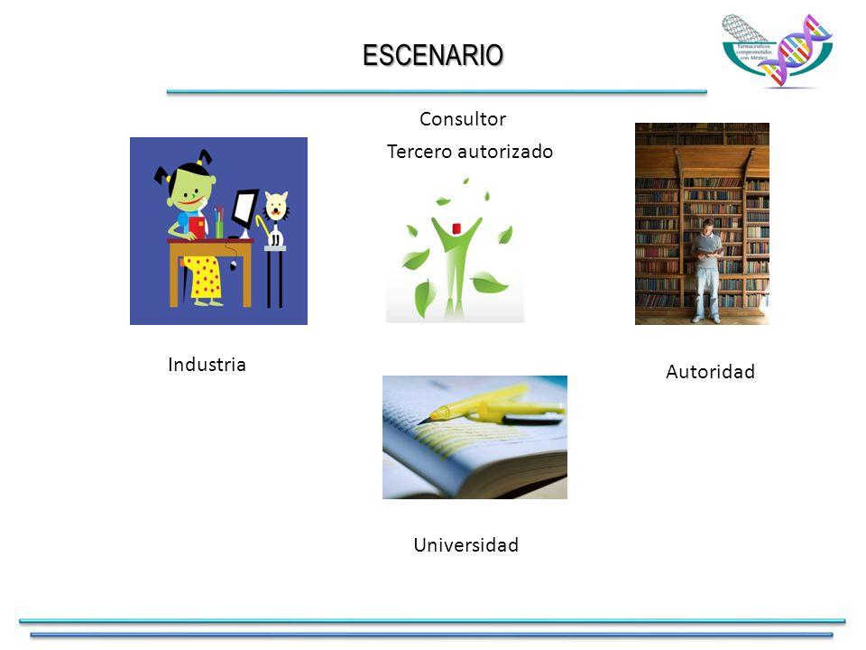 ESCENARIO Industria Autoridad Consultor Universidad Tercero autorizado