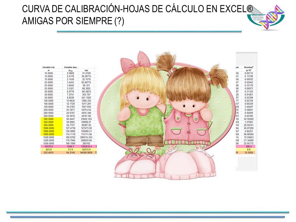EXCEL® CURVA DE CALIBRACIÓN-HOJAS DE CÁLCULO EN EXCEL® AMIGAS POR SIEMPRE ( )