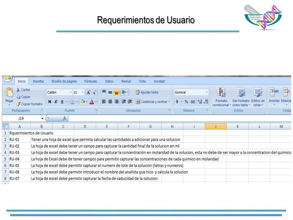 Requerimientos de Usuario