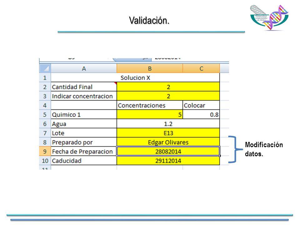 Validación. Modificación datos.