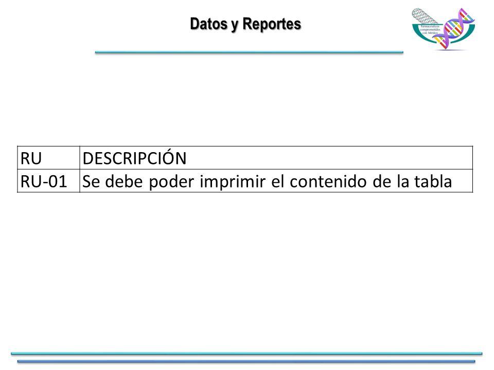 Datos y Reportes RUDESCRIPCIÓN RU-01Se debe poder imprimir el contenido de la tabla