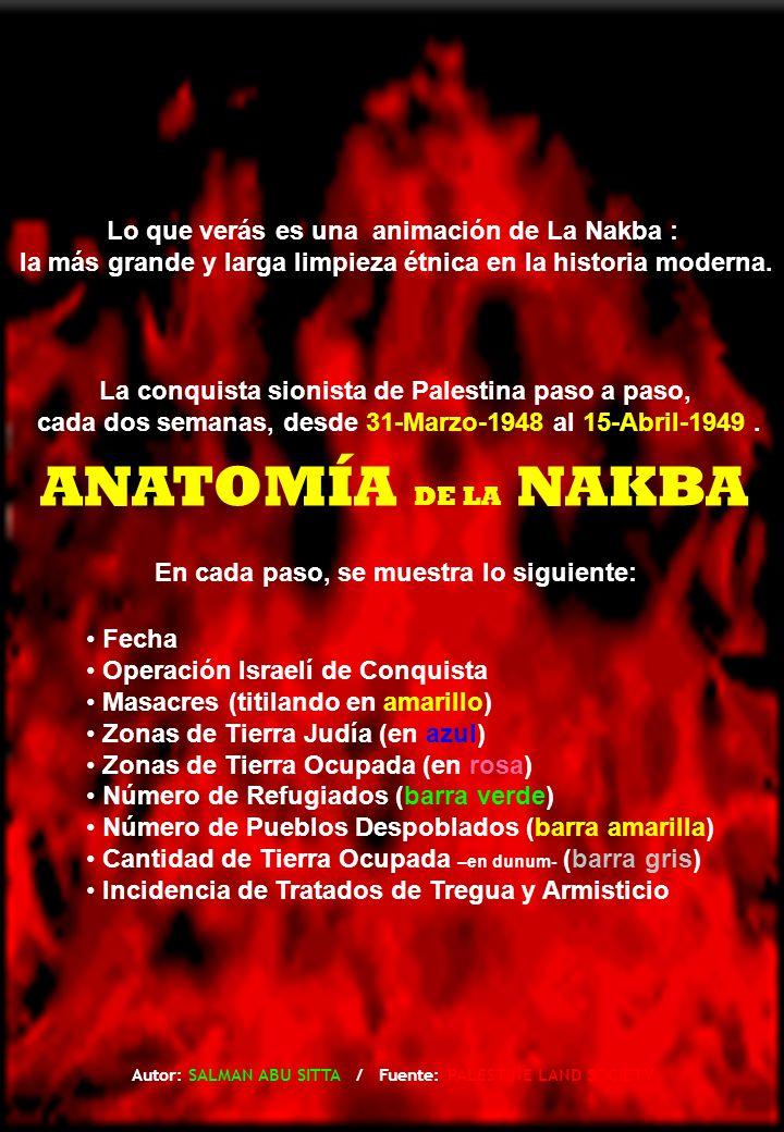 ANATOMÍA DE LA NAKBA Lo que verás es una animación de La Nakba : la más grande y larga limpieza étnica en la historia moderna.