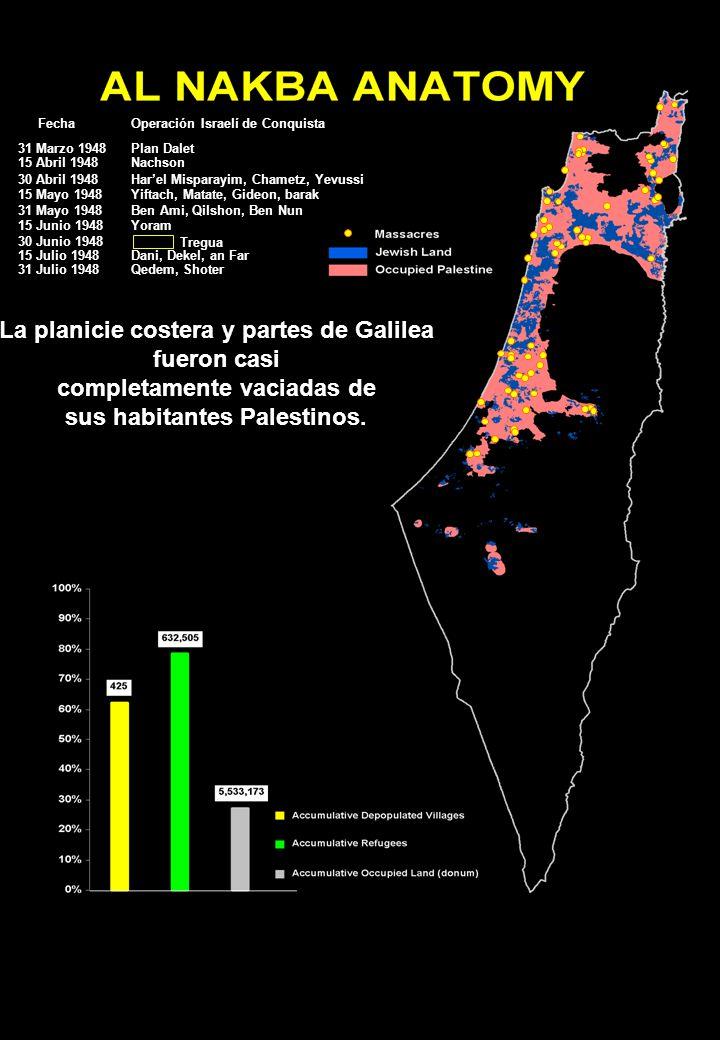 Fecha Operación Israelí de Conquista 31 Marzo 1948 15 Abril 1948 30 Abril 1948 15 Mayo 1948 Plan Dalet Nachson Har'el Misparayim, Chametz, Yevussi Yiftach, Matate, Gideon, barak 31 Mayo 1948Ben Ami, Qilshon, Ben Nun 15 Junio 1948Yoram 30 Junio 1948 Tregua 15 Julio 1948 Dani, Dekel, an Far 31 Julio 1948Qedem, Shoter La planicie costera y partes de Galilea fueron casi completamente vaciadas de sus habitantes Palestinos.