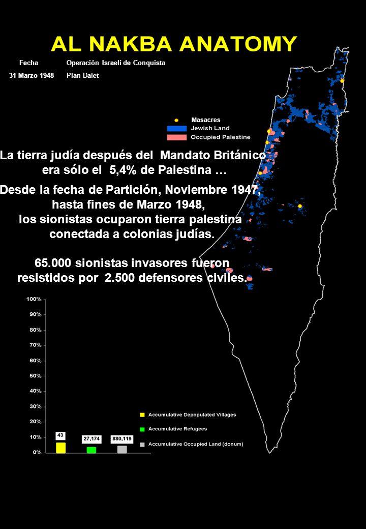 Fecha Operación Israelí de Conquista Masacres 31 Marzo 1948 Plan Dalet La tierra judía después del Mandato Británico era sólo el 5,4% de Palestina … Desde la fecha de Partición, Noviembre 1947, hasta fines de Marzo 1948, los sionistas ocuparon tierra palestina conectada a colonias judías.
