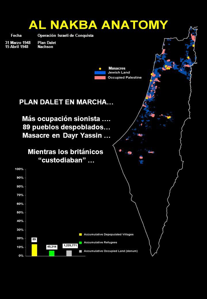 Fecha Operación Israelí de Conquista 31 Marzo 1948Plan Dalet Masacres 15 Abril 1948Nachson PLAN DALET EN MARCHA… Más ocupación sionista ….