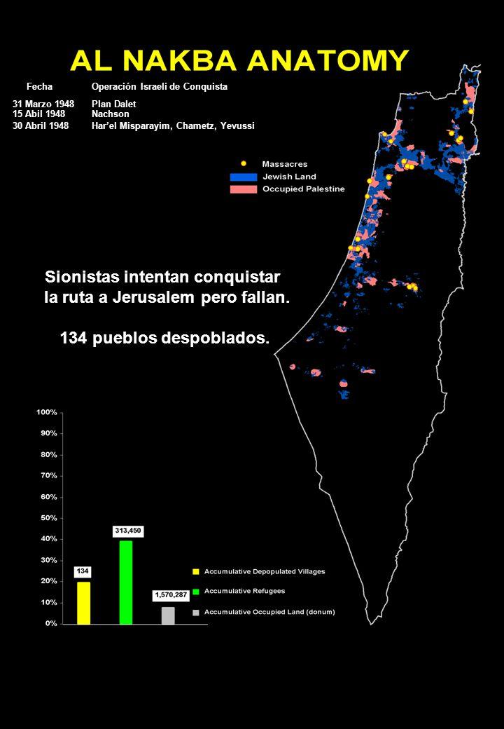 Massacres Fecha Operación Israelí de Conquista 31 Marzo 1948Plan Dalet 15 Abil 1948Nachson 30 Abril 1948Har'el Misparayim, Chametz, Yevussi Sionistas intentan conquistar la ruta a Jerusalem pero fallan.