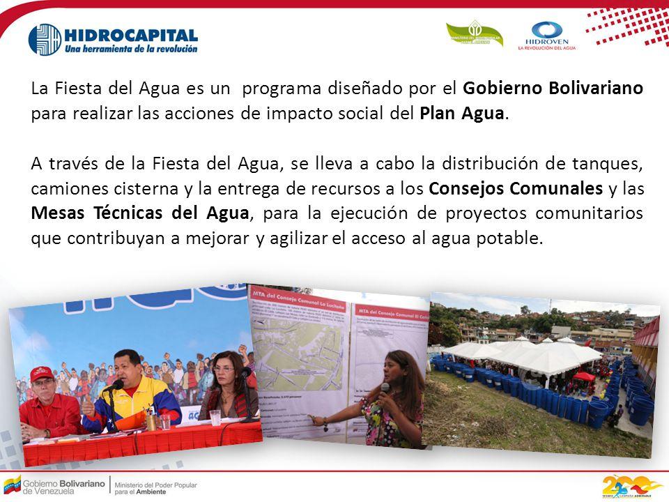 La Fiesta del Agua es un programa diseñado por el Gobierno Bolivariano para realizar las acciones de impacto social del Plan Agua.