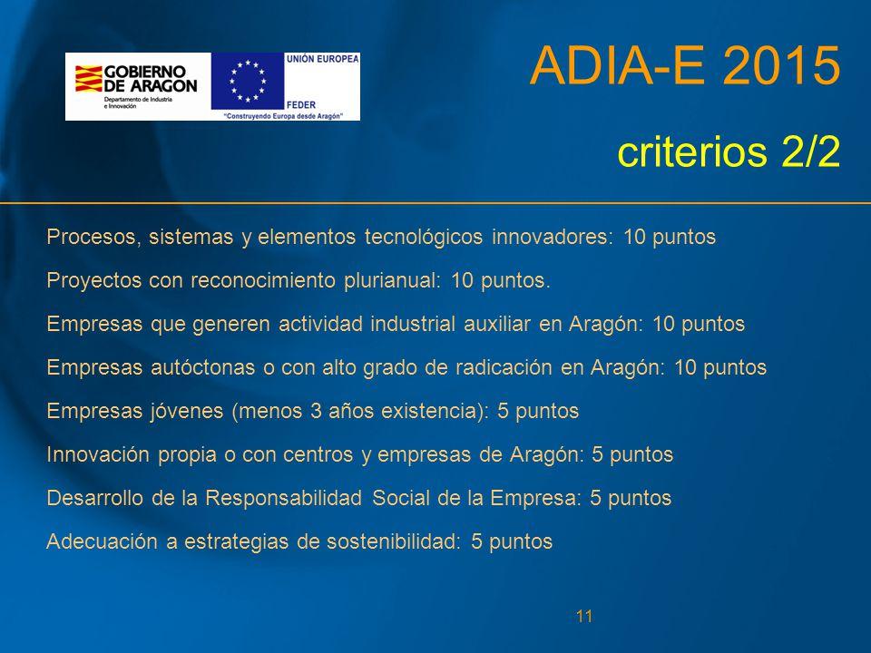 11 ADIA-E 2015 criterios 2/2 Procesos, sistemas y elementos tecnológicos innovadores: 10 puntos Proyectos con reconocimiento plurianual: 10 puntos.