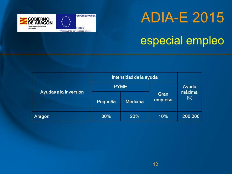13 ADIA-E 2015 especial empleo Ayudas a la inversión Intensidad de la ayuda Ayuda máxima (€) PYME Gran empresa PequeñaMediana Aragón30%20%10%200.000