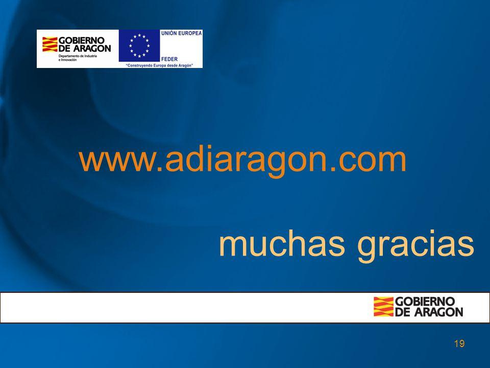 19 muchas gracias www.adiaragon.com