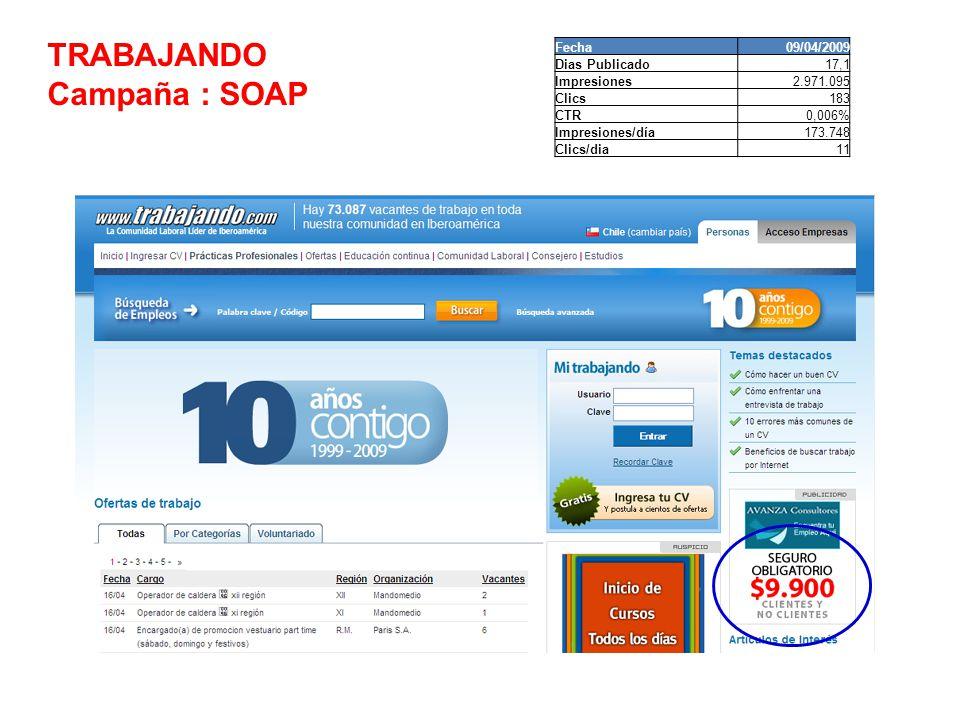 TRABAJANDO Campaña : SOAP Fecha09/04/2009 Dias Publicado17,1 Impresiones2.971.095 Clics183 CTR0,006% Impresiones/día173.748 Clics/dia11