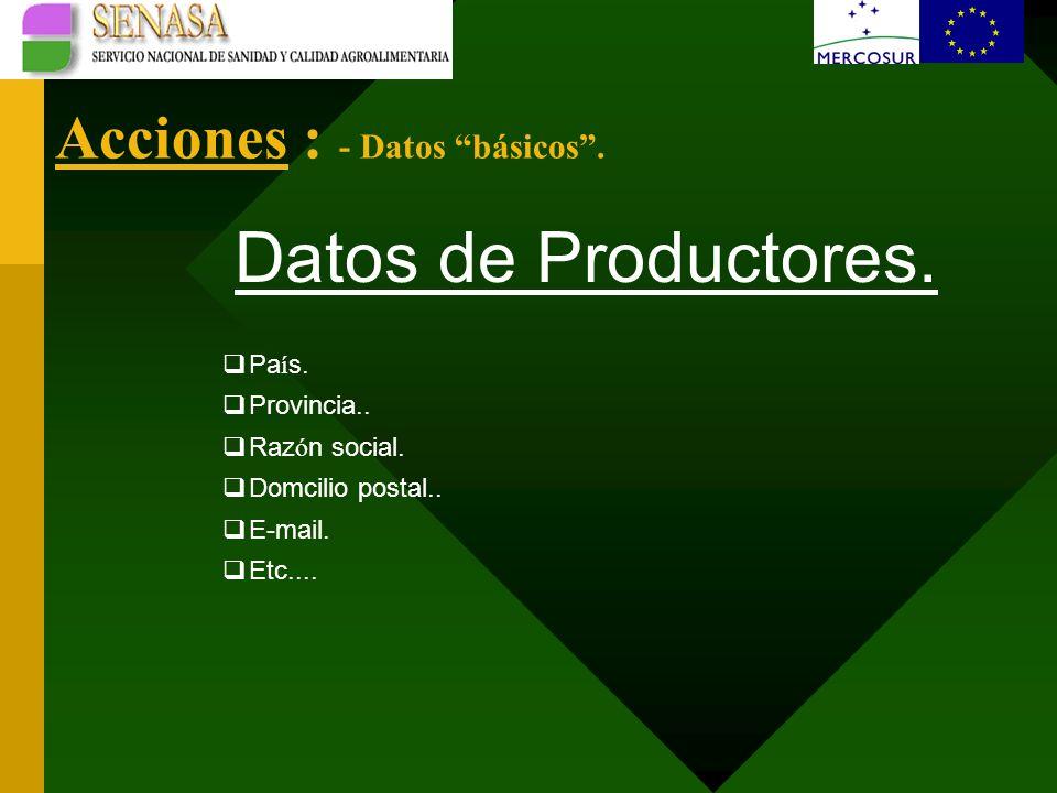 Acciones : - Datos básicos .  Pa í s.  Provincia..