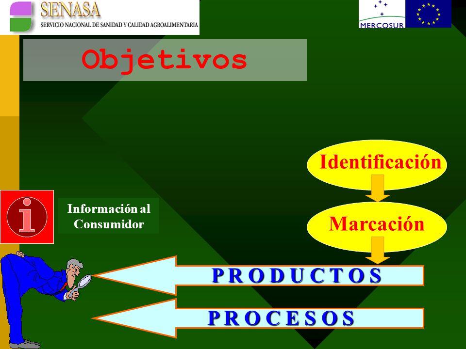 Objetivos Información al Consumidor Identificación P R O D U C T O S P R O C E S O S Marcación