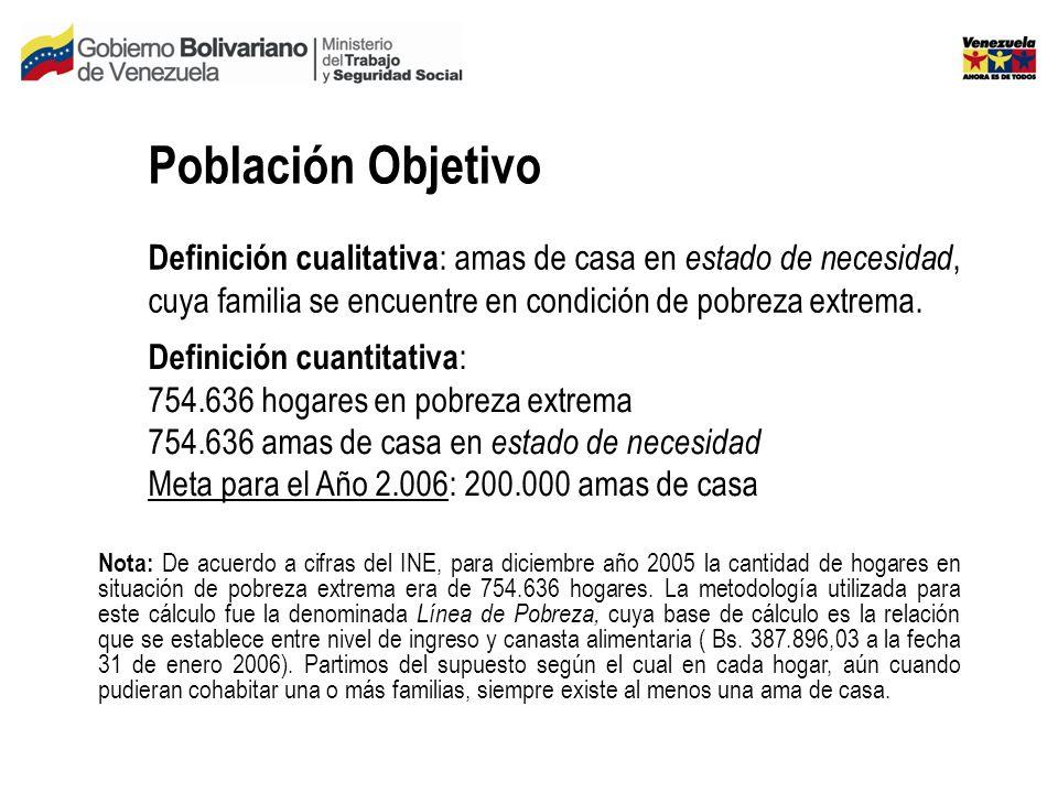 Población Objetivo Definición cualitativa : amas de casa en estado de necesidad, cuya familia se encuentre en condición de pobreza extrema.
