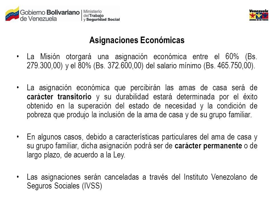 Asignaciones Económicas La Misión otorgará una asignación económica entre el 60% (Bs.