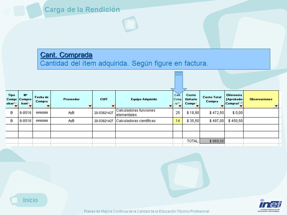Planes de Mejora Continua de la Calidad de la Educación Técnico Profesional Carga de la Rendición Cant.