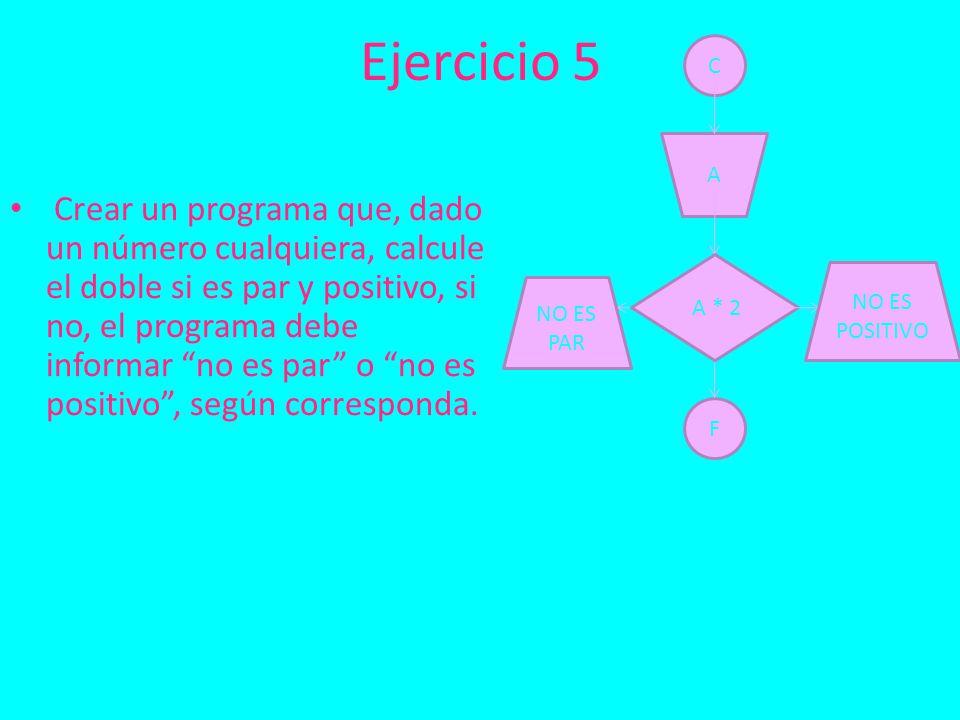 Ejercicio 5 Crear un programa que, dado un número cualquiera, calcule el doble si es par y positivo, si no, el programa debe informar no es par o no es positivo , según corresponda.
