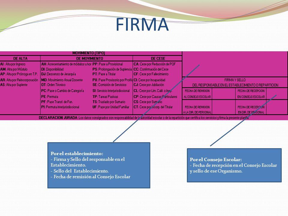 FIRMA Por el establecimiento: - Firma y Sello del responsable en el Establecimiento.