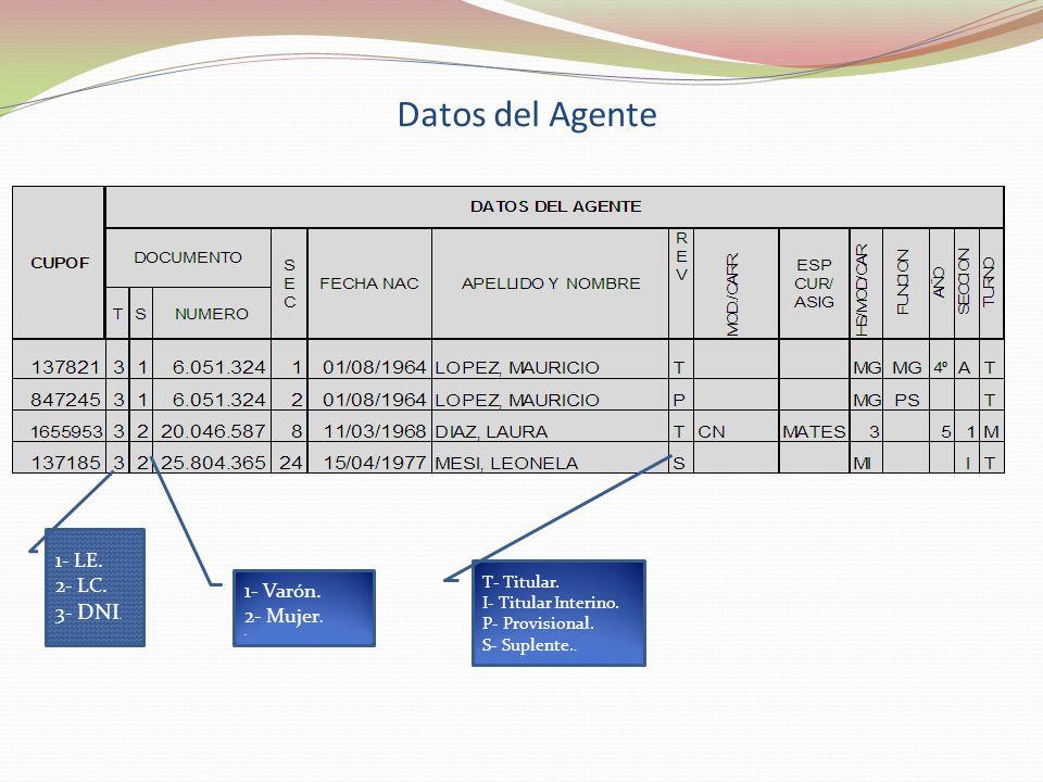 Datos del Agente 1- LE. 2- LC. 3- DNI. 1- Varón.