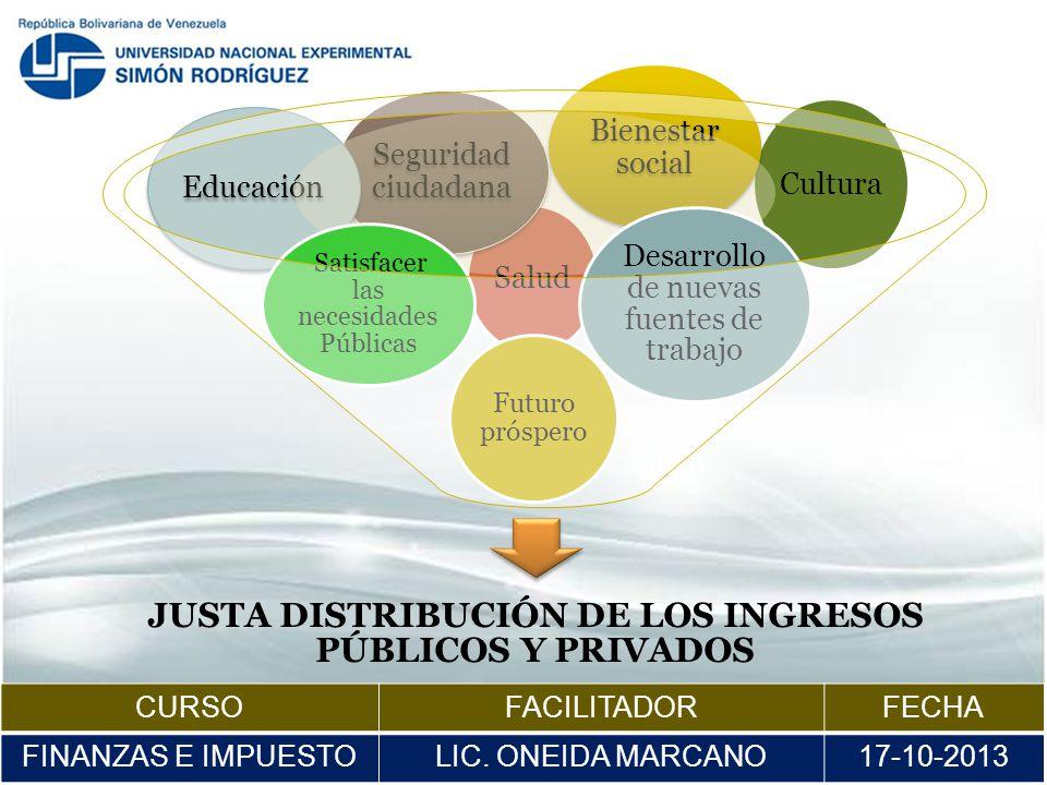 Salud Cultura Bienestar social Seguridad ciudadana Educación CURSOFACILITADORFECHA FINANZAS E IMPUESTOLIC.