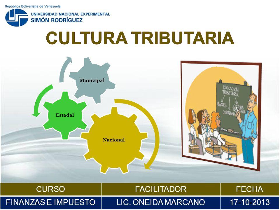 CURSOFACILITADORFECHA FINANZAS E IMPUESTOLIC. ONEIDA MARCANO17-10-2013 Nacional Estadal Municipal
