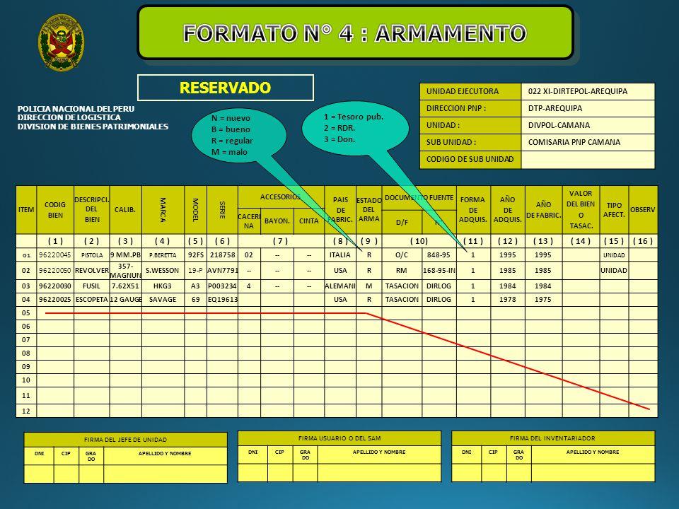 direccion logistica policia nacional peru: