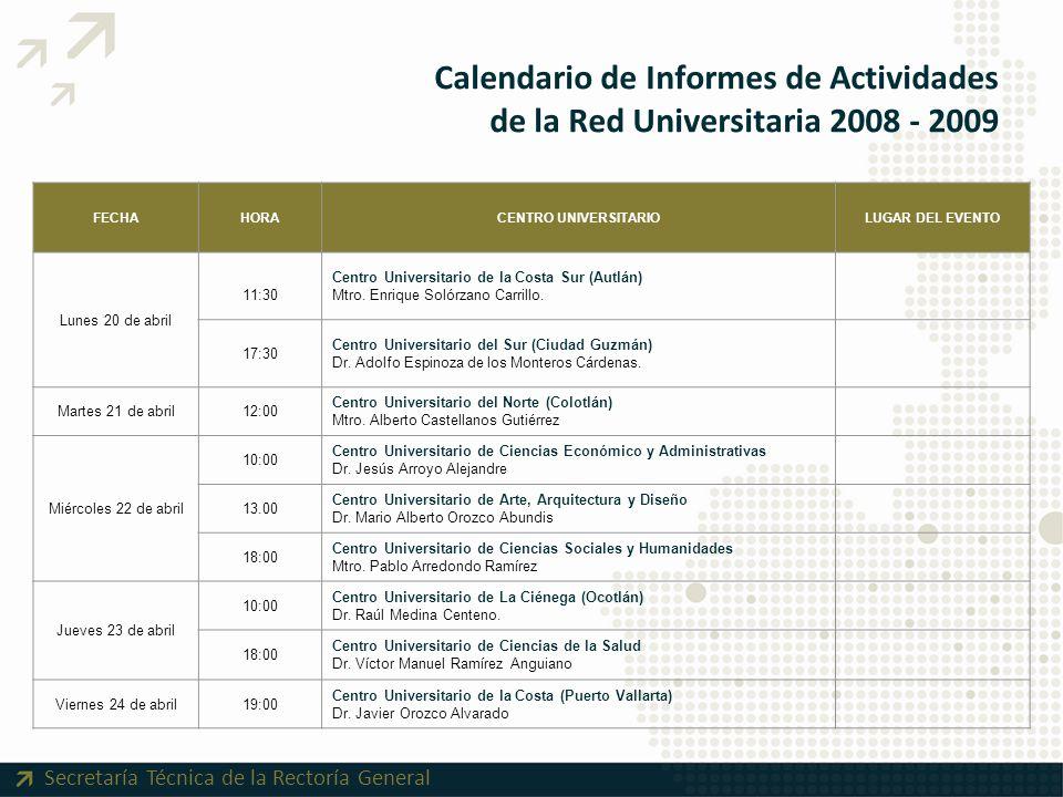 Calendario de Informes de Actividades de la Red Universitaria 2008 - 2009 FECHAHORACENTRO UNIVERSITARIOLUGAR DEL EVENTO Lunes 20 de abril 11:30 Centro Universitario de la Costa Sur (Autlán) Mtro.