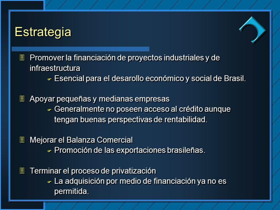 Clique para editar os estilos do texto mestre Segundo nível Terceiro nível Quarto nível Quinto nível Clique para editar os estilos do texto mestre Segundo nível Terceiro nível Quarto nível Quinto nível Clique para editar o estilo do título mestre Estrategia 3Promover la financiación de proyectos industriales y de infraestructura F Esencial para el desarollo económico y social de Brasil.
