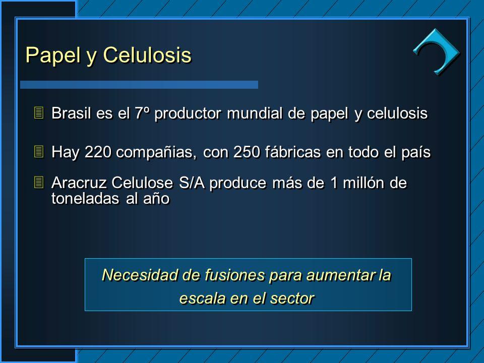 Clique para editar os estilos do texto mestre Segundo nível Terceiro nível Quarto nível Quinto nível Clique para editar os estilos do texto mestre Segundo nível Terceiro nível Quarto nível Quinto nível Clique para editar o estilo do título mestre 3Brasil es el 7º productor mundial de papel y celulosis 3Hay 220 compañias, con 250 fábricas en todo el país 3Aracruz Celulose S/A produce más de 1 millón de toneladas al año 3Brasil es el 7º productor mundial de papel y celulosis 3Hay 220 compañias, con 250 fábricas en todo el país 3Aracruz Celulose S/A produce más de 1 millón de toneladas al año Papel y Celulosis Necesidad de fusiones para aumentar la escala en el sector Necesidad de fusiones para aumentar la escala en el sector