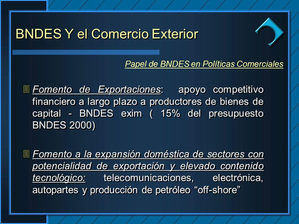Clique para editar os estilos do texto mestre Segundo nível Terceiro nível Quarto nível Quinto nível Clique para editar os estilos do texto mestre Segundo nível Terceiro nível Quarto nível Quinto nível Clique para editar o estilo do título mestre 3Fomento de Exportaciones: apoyo competitivo financiero a largo plazo a productores de bienes de capital - BNDES exim ( 15% del presupuesto BNDES 2000) 3Fomento a la expansión doméstica de sectores con potencialidad de exportación y elevado contenido tecnológico: telecomunicaciones, electrónica, autopartes y producción de petróleo off-shore 3Fomento de Exportaciones: apoyo competitivo financiero a largo plazo a productores de bienes de capital - BNDES exim ( 15% del presupuesto BNDES 2000) 3Fomento a la expansión doméstica de sectores con potencialidad de exportación y elevado contenido tecnológico: telecomunicaciones, electrónica, autopartes y producción de petróleo off-shore Papel de BNDES en Políticas Comerciales BNDES Y el Comercio Exterior