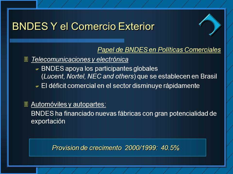 Clique para editar os estilos do texto mestre Segundo nível Terceiro nível Quarto nível Quinto nível Clique para editar os estilos do texto mestre Segundo nível Terceiro nível Quarto nível Quinto nível Clique para editar o estilo do título mestre Papel de BNDES en Políticas Comerciales BNDES Y el Comercio Exterior 3Telecomunicaciones y electrónica F BNDES apoya los participantes globales (Lucent, Nortel, NEC and others) que se establecen en Brasil F El déficit comercial en el sector disminuye rápidamente 3Automóviles y autopartes: BNDES ha financiado nuevas fábricas con gran potencialidad de exportación Provision de crecimento 2000/1999: 40.5%