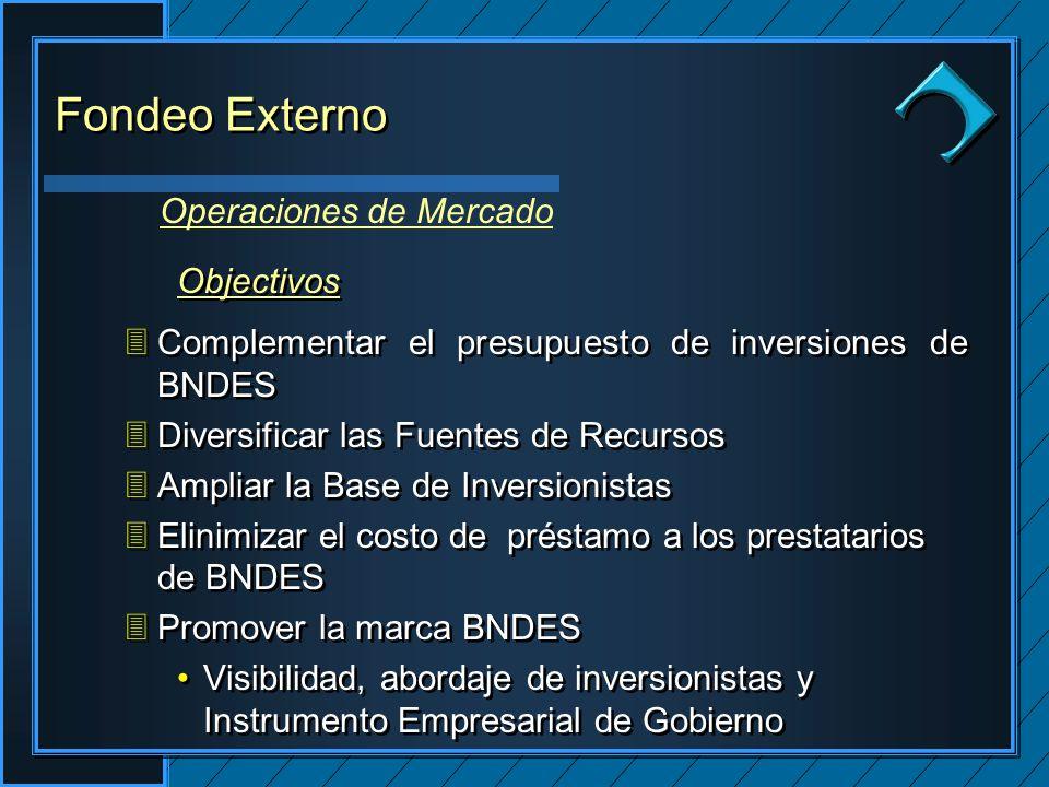 Clique para editar os estilos do texto mestre Segundo nível Terceiro nível Quarto nível Quinto nível Clique para editar os estilos do texto mestre Segundo nível Terceiro nível Quarto nível Quinto nível Clique para editar o estilo do título mestre 3Complementar el presupuesto de inversiones de BNDES 3Diversificar las Fuentes de Recursos 3Ampliar la Base de Inversionistas 3Elinimizar el costo de préstamo a los prestatarios de BNDES 3Promover la marca BNDES Visibilidad, abordaje de inversionistas y Instrumento Empresarial de Gobierno 3Complementar el presupuesto de inversiones de BNDES 3Diversificar las Fuentes de Recursos 3Ampliar la Base de Inversionistas 3Elinimizar el costo de préstamo a los prestatarios de BNDES 3Promover la marca BNDES Visibilidad, abordaje de inversionistas y Instrumento Empresarial de Gobierno Fondeo Externo Operaciones de Mercado Objectivos