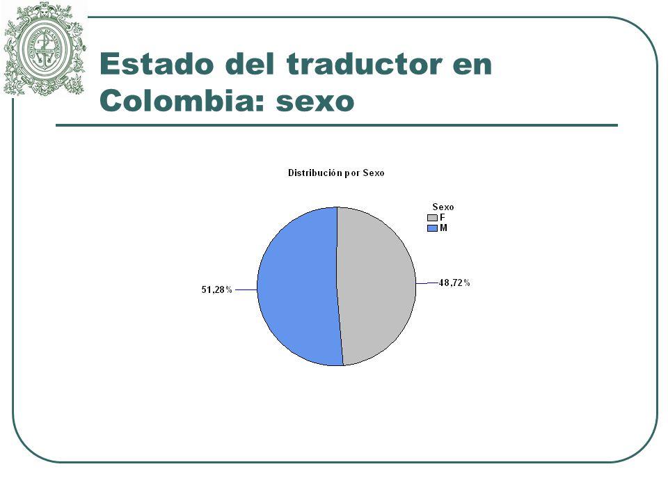 Estado del traductor en Colombia: sexo