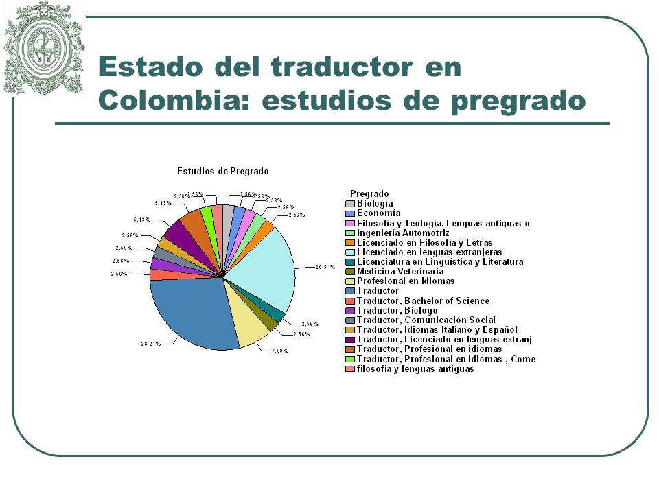 Estado del traductor en Colombia: estudios de pregrado