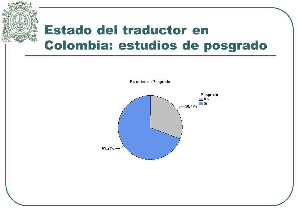 Estado del traductor en Colombia: estudios de posgrado
