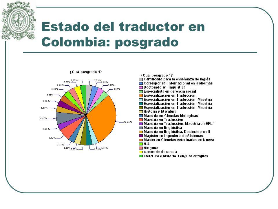 Estado del traductor en Colombia: posgrado