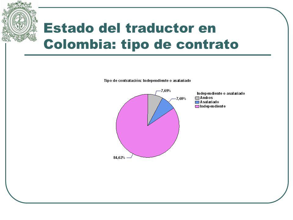 Estado del traductor en Colombia: tipo de contrato