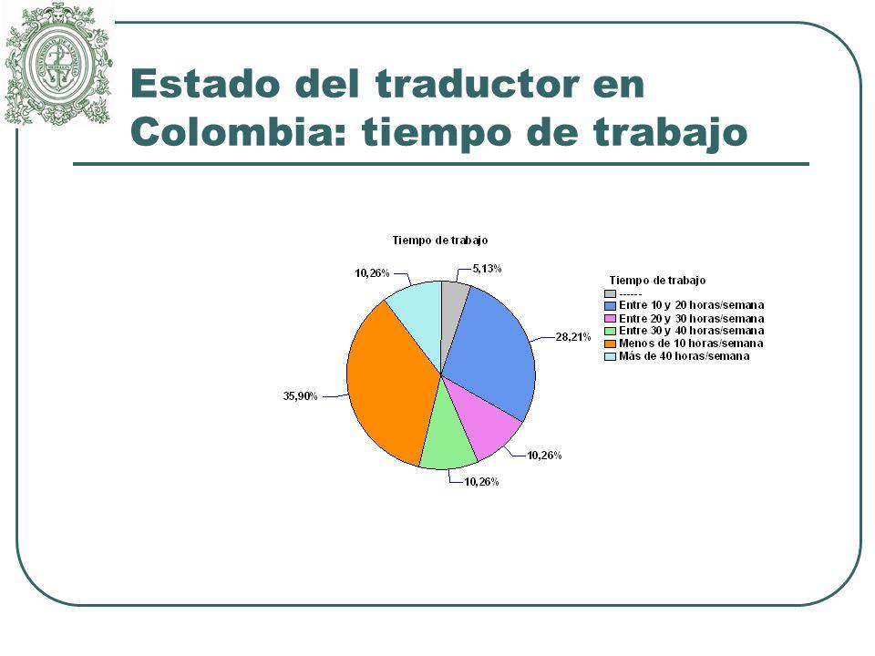 Estado del traductor en Colombia: tiempo de trabajo