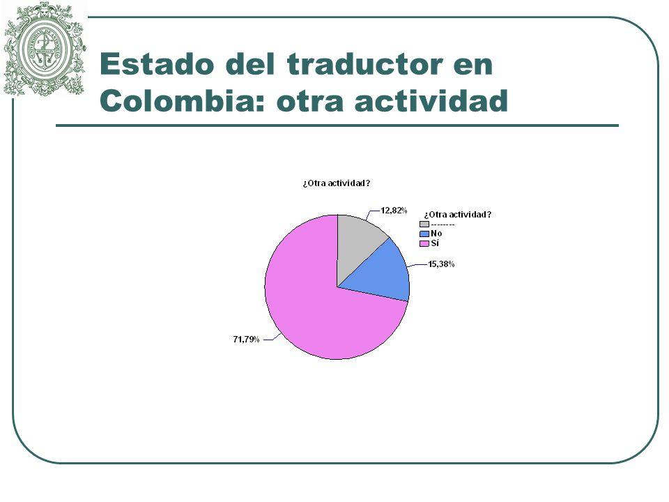 Estado del traductor en Colombia: otra actividad