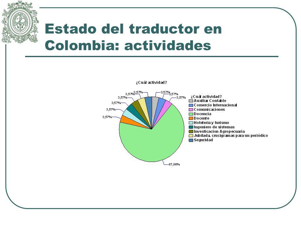 Estado del traductor en Colombia: actividades