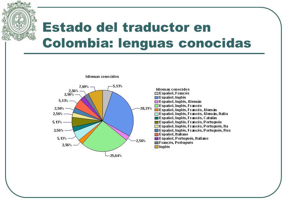 Estado del traductor en Colombia: lenguas conocidas