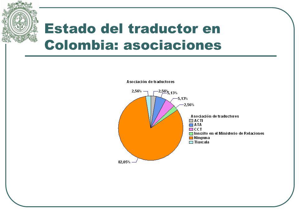 Estado del traductor en Colombia: asociaciones