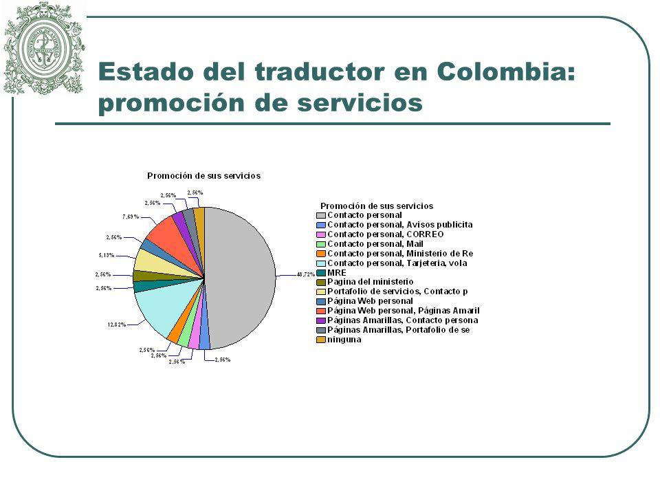 Estado del traductor en Colombia: promoción de servicios