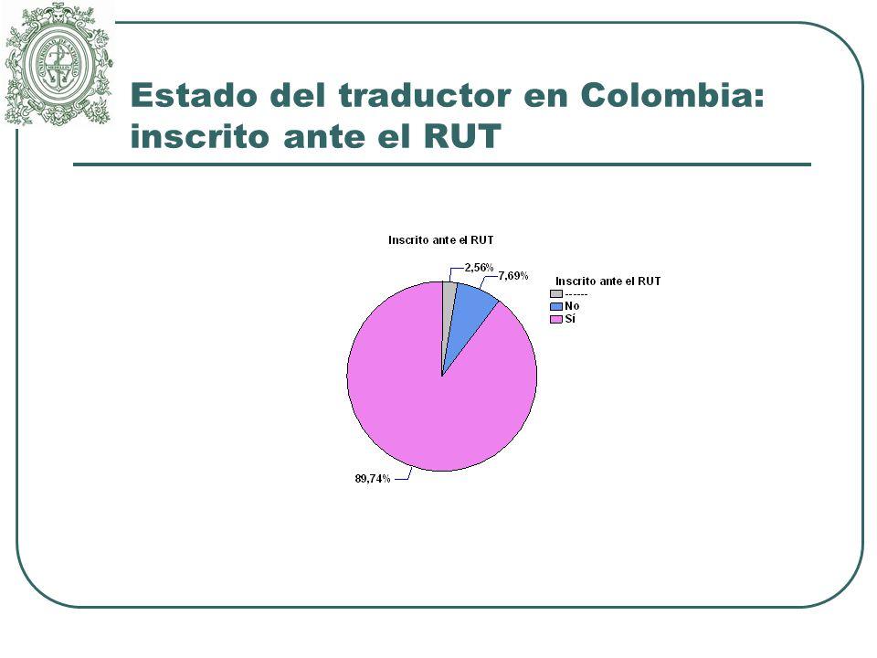 Estado del traductor en Colombia: inscrito ante el RUT