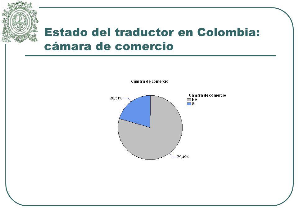 Estado del traductor en Colombia: cámara de comercio