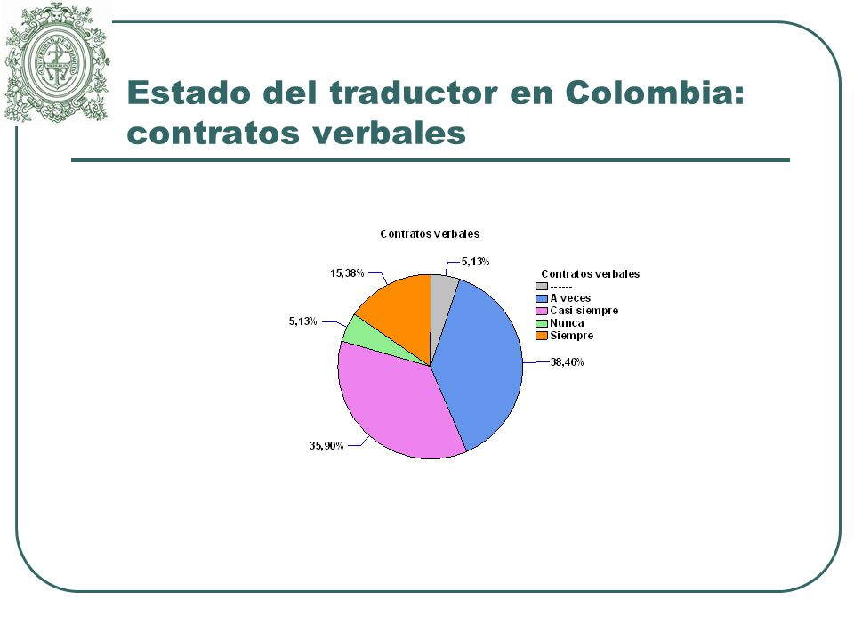 Estado del traductor en Colombia: contratos verbales