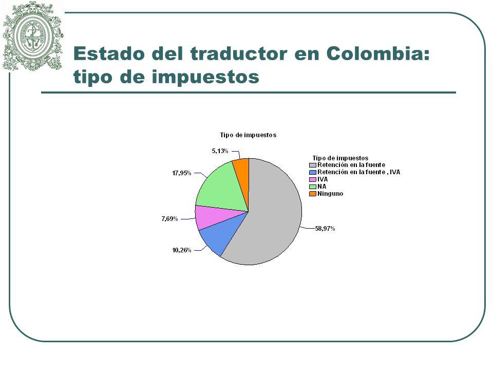 Estado del traductor en Colombia: tipo de impuestos