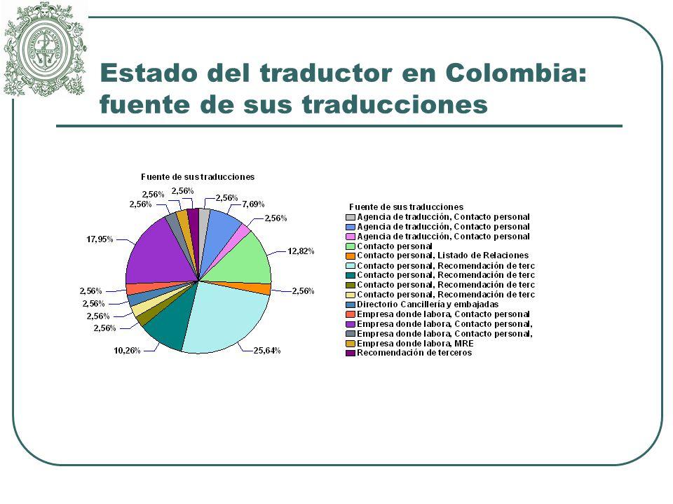 Estado del traductor en Colombia: fuente de sus traducciones