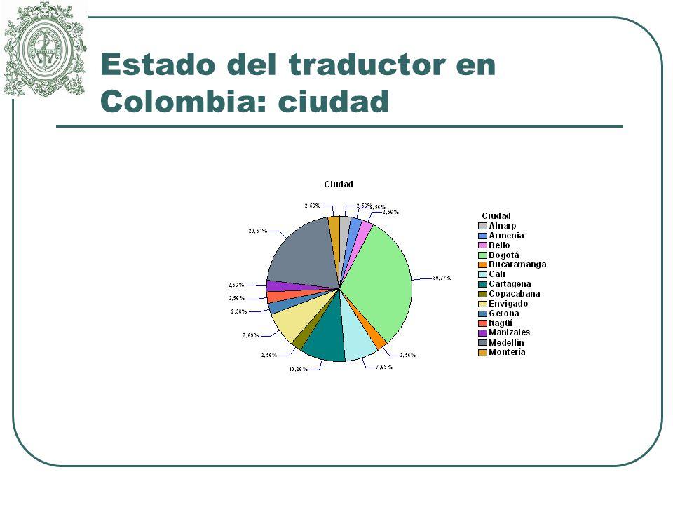 Estado del traductor en Colombia: ciudad