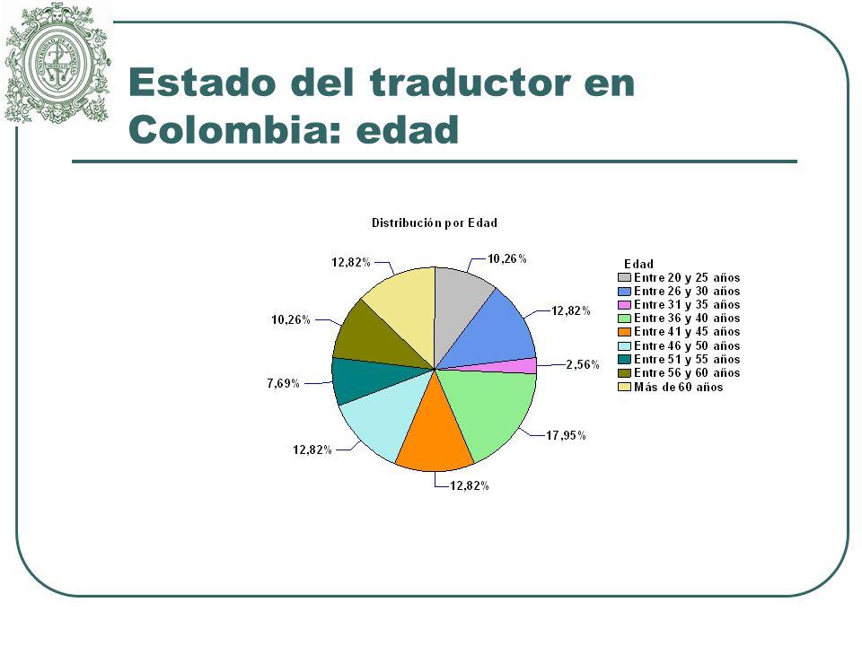 Estado del traductor en Colombia: edad